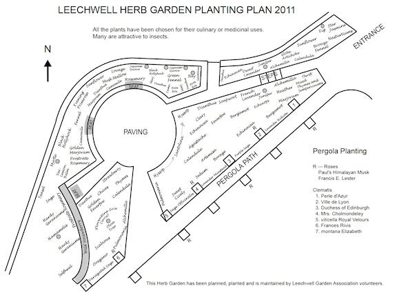 LGA Plans